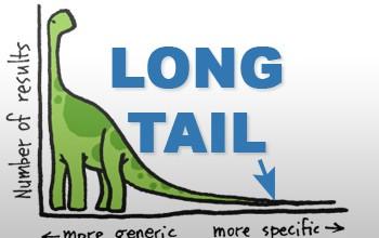 Long Tail Keyword