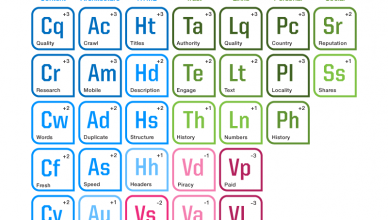 2017-SEL_SEO_Periodic_Table_condensed