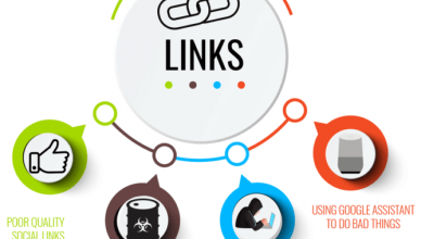 negative-seo-links-669x600